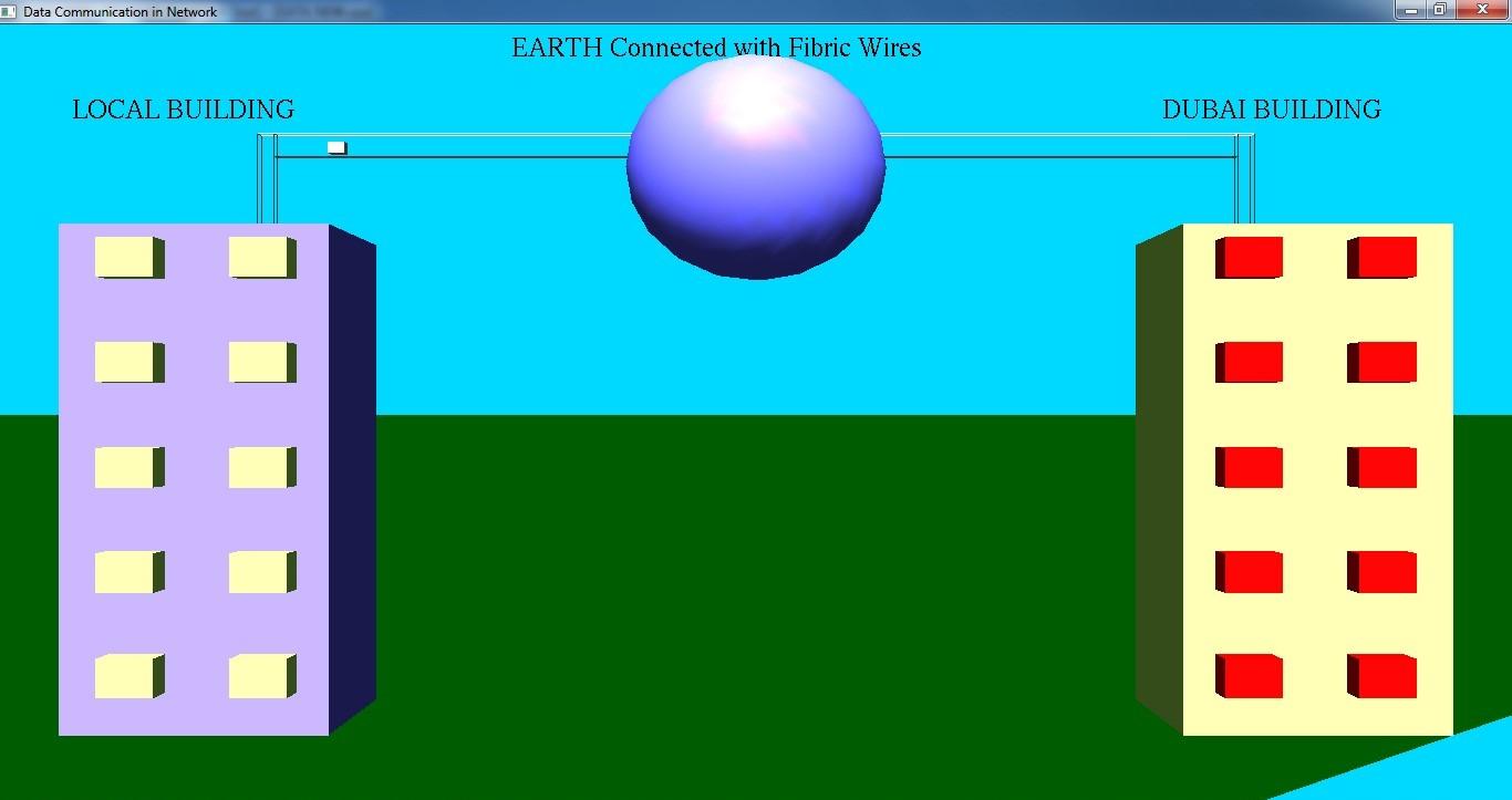 Free Data Communication OpenGL CG Mini Project